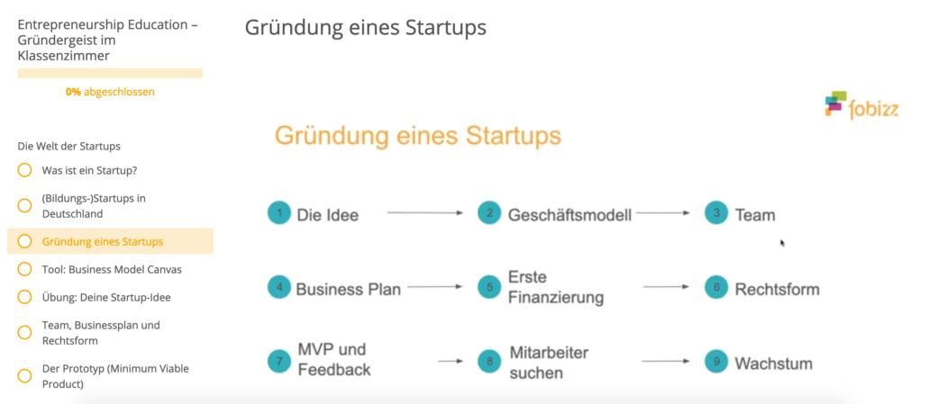 Die neun Schritte für die Gründung eines Startups sind auf dieser Folie zu sehen..