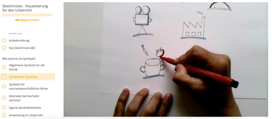 Die Dozentin zeichnet einen Kochtopf mit Zutaten.