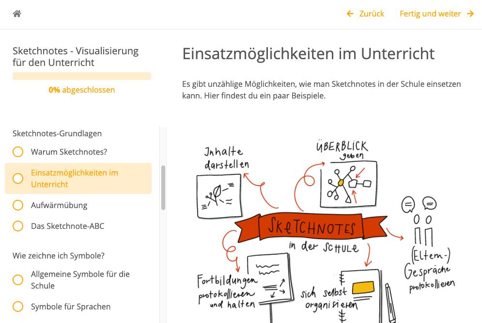 Sketchnotes_im_Unterricht