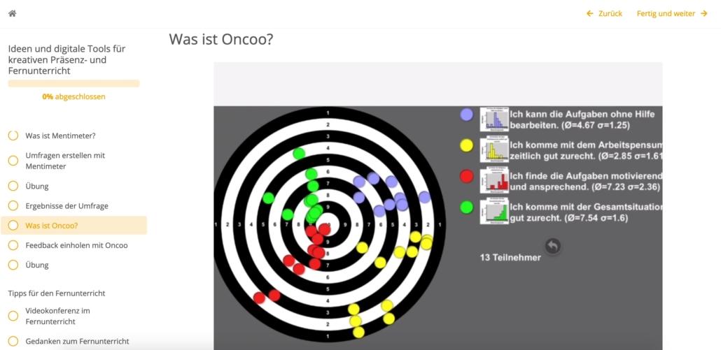 Screenshot aus dem Tool Oncoo: Dartscheibe zum Feedback-Geben