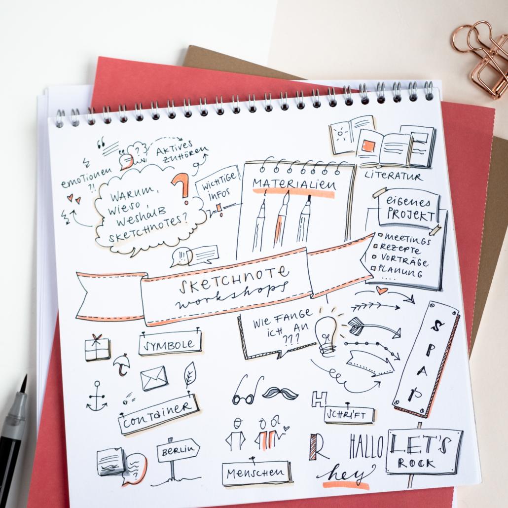 Notizblock mit Zeichnungen von Symbolen wie Geschenk, Regenschirm, Menschen, Schildern, Büchern und Sprechblasen