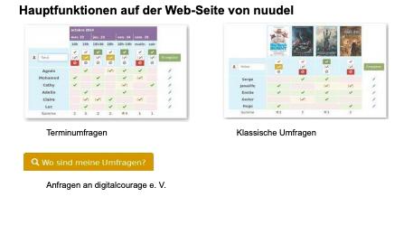 Hauptfunktionen auf der Website von nuudel: links die Option eine Terminumfrage zu erstellen. Rechts eine klassische Umfrage. Über einen Button kann man nuudel eine Anfrage stellen.