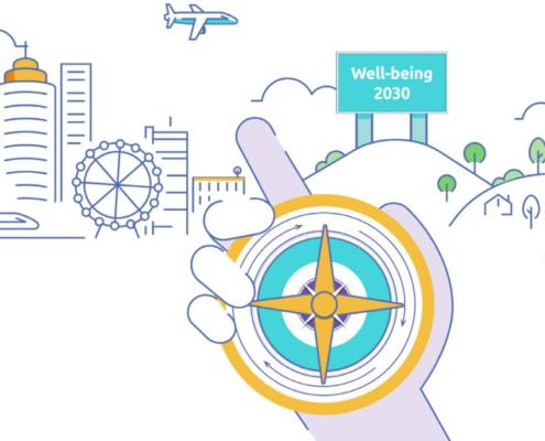 """Grafik: Eine Person hält einen Kompass in der Hand. Im Hintergrund ist eine Stadt und ein Schild mit der Aufschrift """"Well-being 2030""""."""