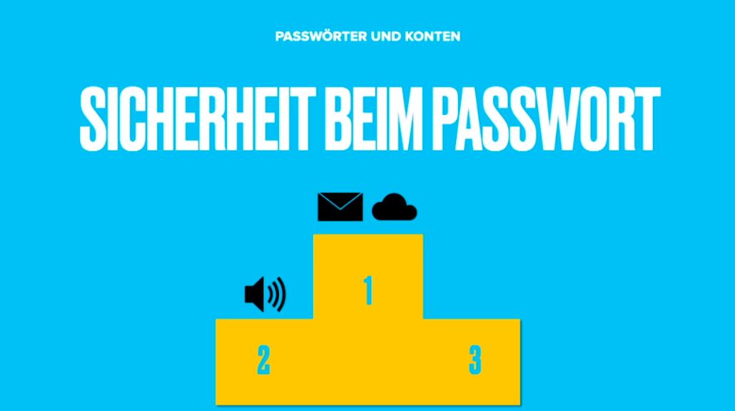 Grafische Darstellung zu Sicherheit beim Passwort mit einem Siegertreppchen, ganz oben stehen Mail- und Cloud-Dienste, auf Platz zwei ist ein Lautsprechersymbol