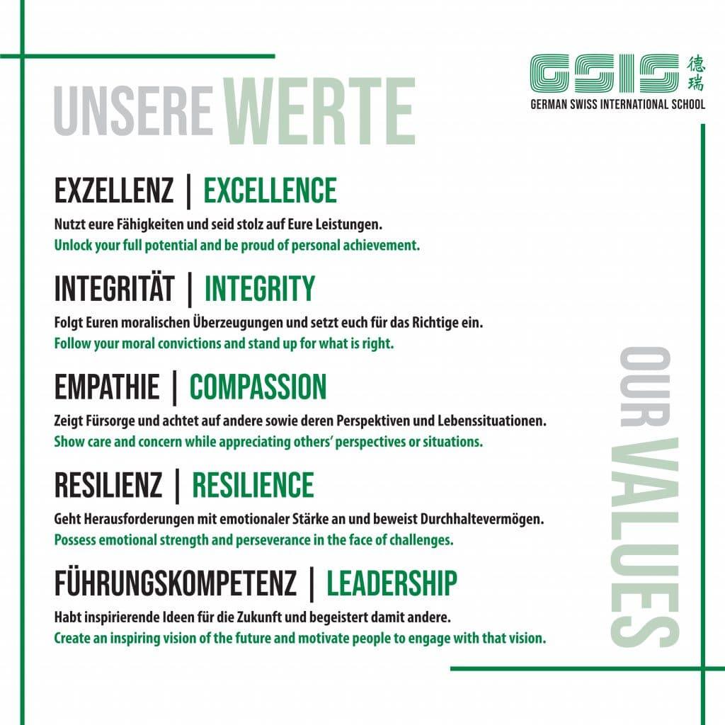 Werte der deutschen Grundschule in Hongkong