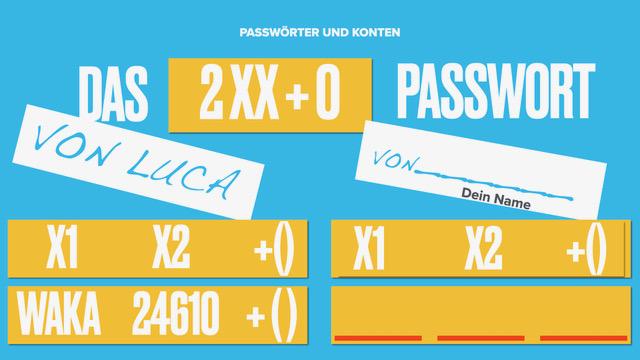 Paswortkarte