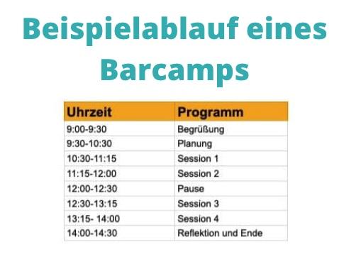 Beispielablauf eines Barcamps